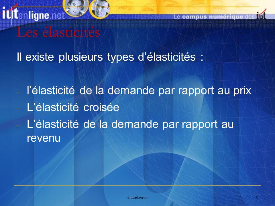 I. Liébeaux 8 Les élasticités Il existe plusieurs types délasticités : - lélasticité de la demande par rapport au prix - Lélasticité croisée - Lélasti
