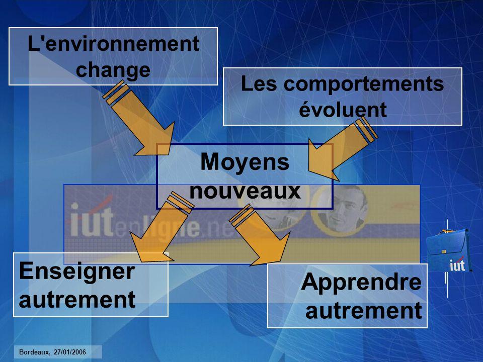 Bordeaux, 27/01/2006 L environnement change Les comportements évoluent Enseigner autrement Moyens nouveaux Apprendre autrement
