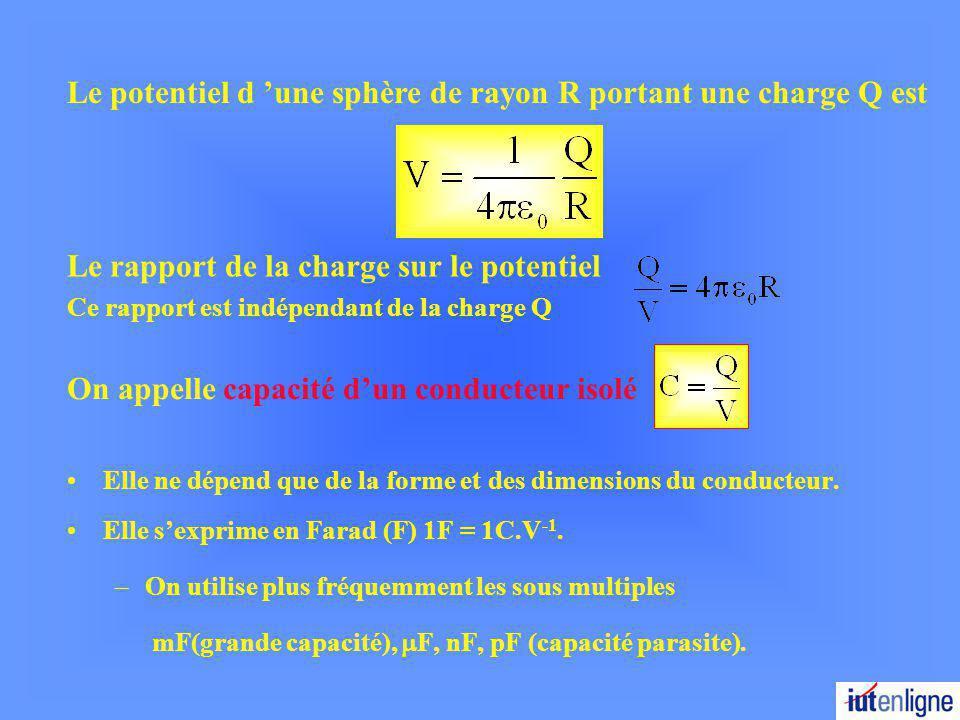 Le potentiel d une sphère de rayon R portant une charge Q est Le rapport de la charge sur le potentiel Ce rapport est indépendant de la charge Q On appelle capacité dun conducteur isolé Elle ne dépend que de la forme et des dimensions du conducteur.