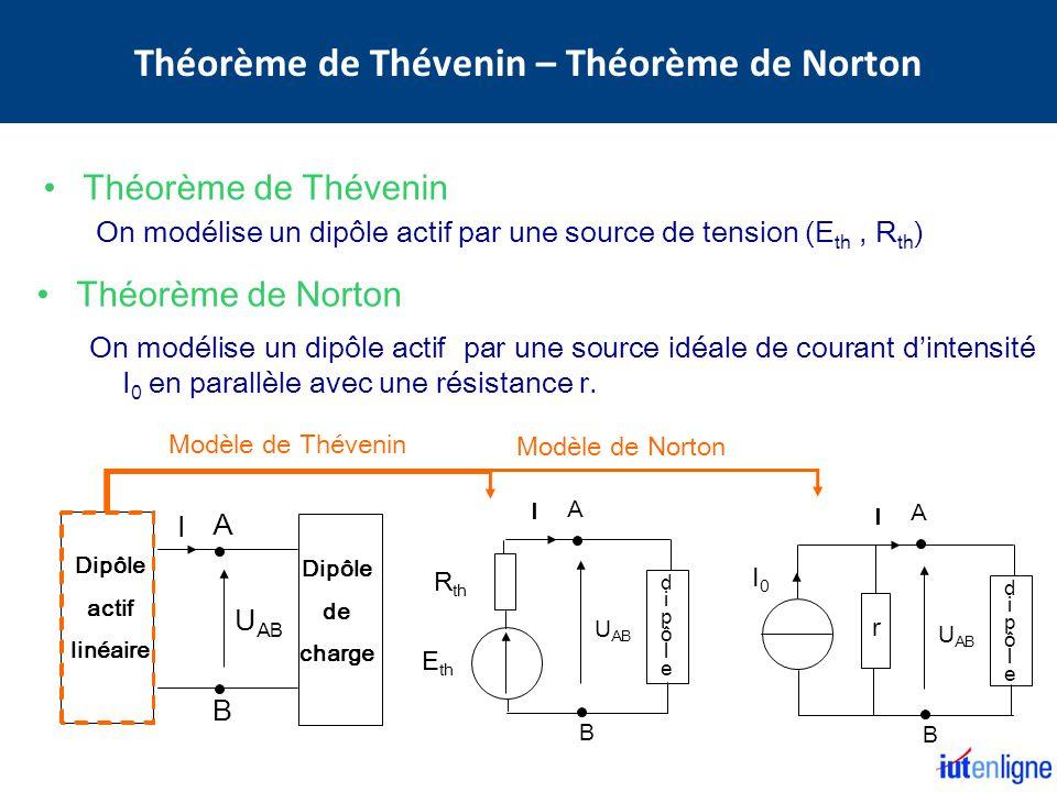 Théorème de Thévenin On modélise un dipôle actif par une source de tension (E th, R th ) Dipôle actif linéaire Dipôle de charge A B U AB I R th E th I