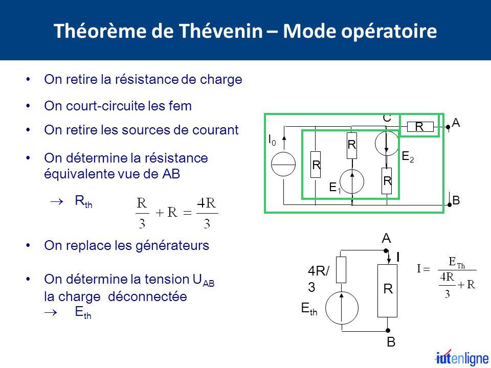 On retire la résistance de charge A R E1E1 R R R B I C R E2E2 I0I0 On court-circuite les fem On détermine la résistance équivalente vue de AB R th On