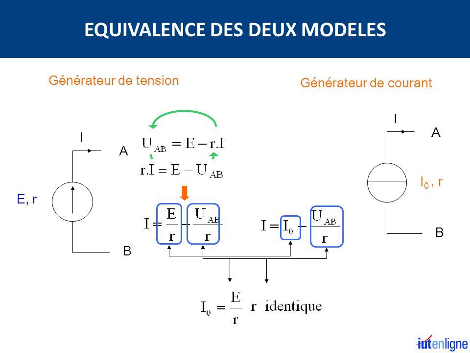 Générateur de tension Générateur de courant E, r B A I I 0, r B A I EQUIVALENCE DES DEUX MODELES