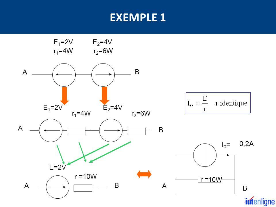 r 1 =4W E 1 =2V A B r 2 =6W E 2 =4V B A E 1 =2V r 1 =4W E 2 =4V r 2 =6W A B r =10W E=2V B A r = I 0 = 10W 0,2A EXEMPLE 1