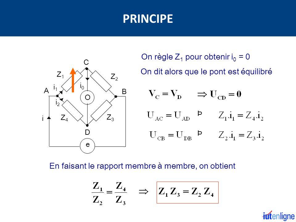 Þ Þ En faisant le rapport membre à membre, on obtient On règle Z 1 pour obtenir i 0 = 0 C Z4Z4 Z2Z2 Z1Z1 Z3Z3 e O A B D i1i1 i2i2 i i0i0 On dit alors que le pont est équilibré PRINCIPE