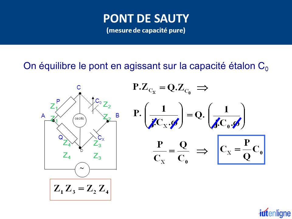 P C0C0 Q A B C D oscillo CXCX On équilibre le pont en agissant sur la capacité étalon C 0 Z1Z1 Z4Z4 Z3Z3 Z2Z2 Z1Z1 Z4Z4 Z3Z3 Z2Z2 PONT DE SAUTY (mesure de capacité pure)