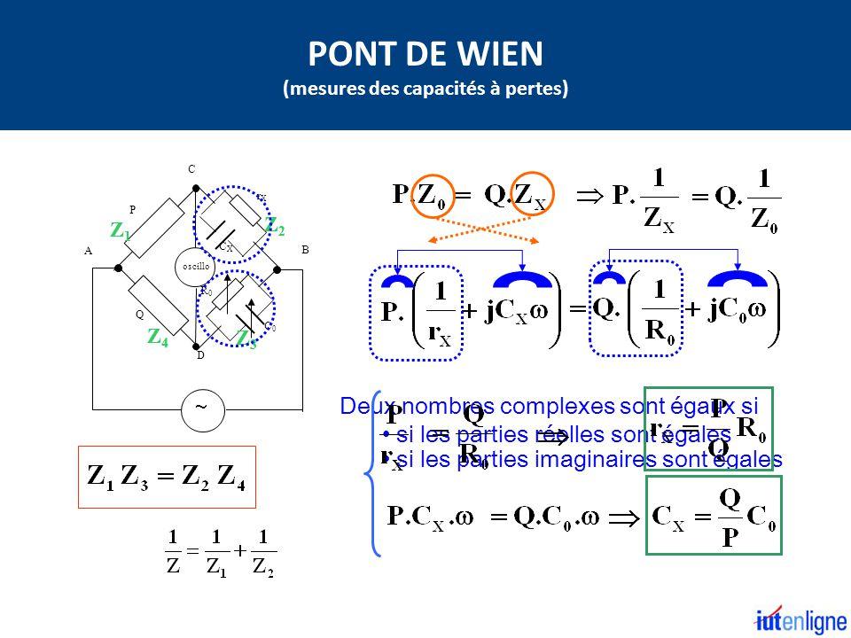 P CXCX Q A B C D oscillo C0C0 R0R0 rXrX Z1Z1 Z4Z4 Z3Z3 Z2Z2 Z1Z1 Z4Z4 Z3Z3 Z2Z2 Deux nombres complexes sont égaux si si les parties réelles sont égales si les parties imaginaires sont égales PONT DE WIEN (mesures des capacités à pertes)