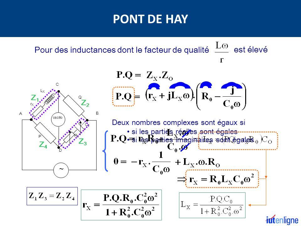 P rXrX Q A B C D oscillo C0C0 R0R0 LXLX Pour des inductances dont le facteur de qualité est élevé Z1Z1 Z4Z4 Z3Z3 Z2Z2 Z1Z1 Z4Z4 Z3Z3 Z2Z2 Deux nombres complexes sont égaux si si les parties réelles sont égales si les parties imaginaires sont égales PONT DE HAY
