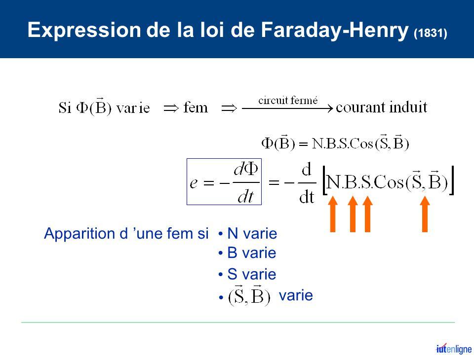 Apparition d une fem si B varie S varie N varie varie Expression de la loi de Faraday-Henry (1831)