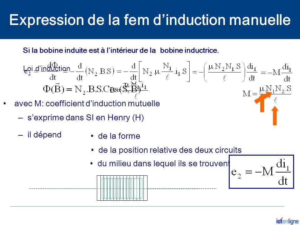 avec M: coefficient dinduction mutuelle – sexprime dans SI en Henry (H) – il dépend Si la bobine induite est à lintérieur de la bobine inductrice. Loi