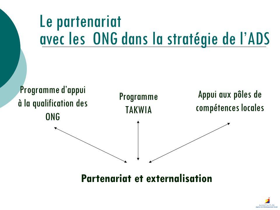 Programme dappui à la qualification des ONG Le partenariat avec les ONG dans la stratégie de lADS Programme TAKWIA Appui aux pôles de compétences loca