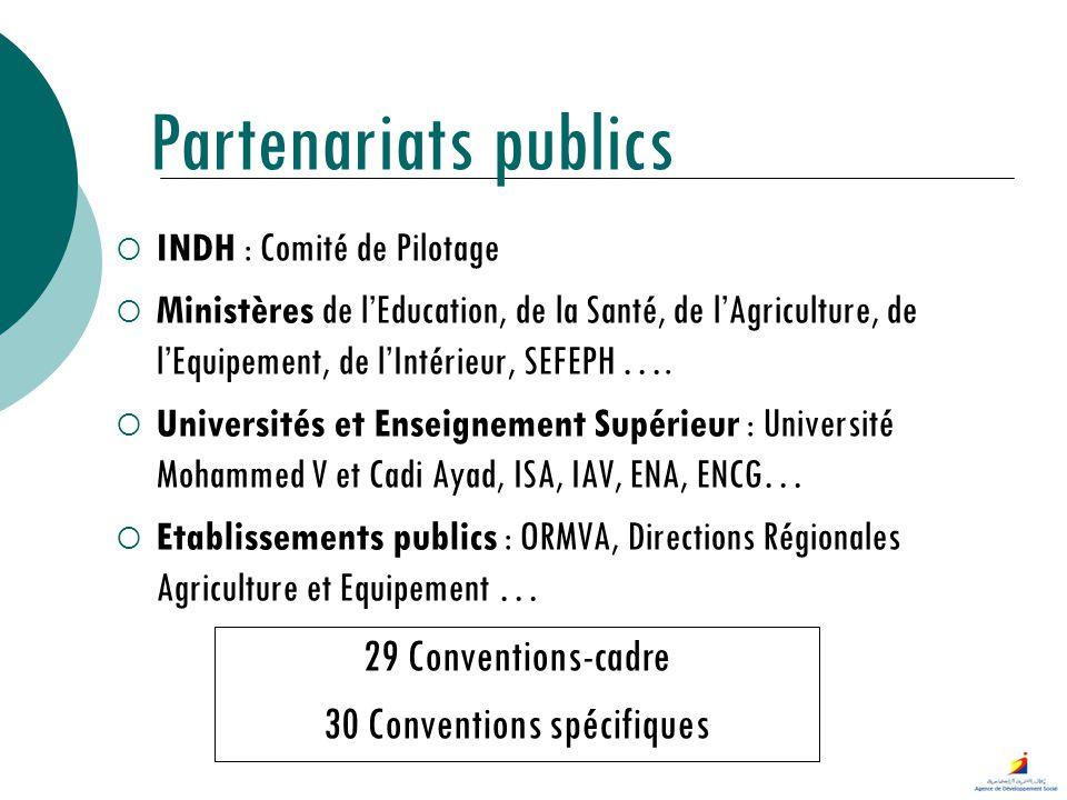 INDH : Comité de Pilotage Ministères de lEducation, de la Santé, de lAgriculture, de lEquipement, de lIntérieur, SEFEPH …. Universités et Enseignement