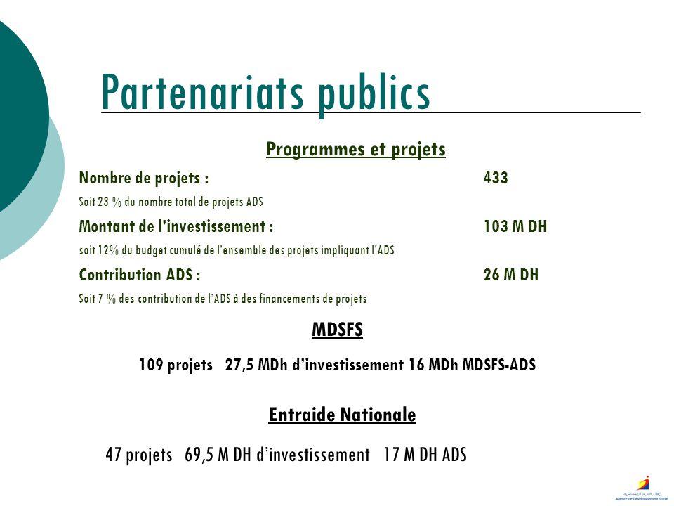 Partenariats publics Programmes et projets Nombre de projets :433 Soit 23 % du nombre total de projets ADS Montant de linvestissement : 103 M DH soit