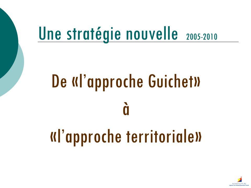 De «lapproche Guichet» à «lapproche territoriale» Une stratégie nouvelle 2005-2010