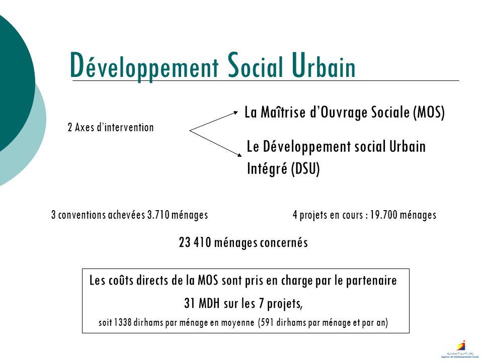 2 Axes dintervention D éveloppement S ocial U rbain La Maîtrise dOuvrage Sociale (MOS) Le Développement social Urbain Intégré (DSU) 3 conventions ache