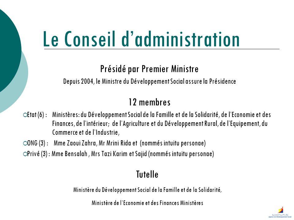 Le Conseil dadministration Présidé par Premier Ministre Depuis 2004, le Ministre du Développement Social assure la Présidence 12 membres Etat (6) :Min