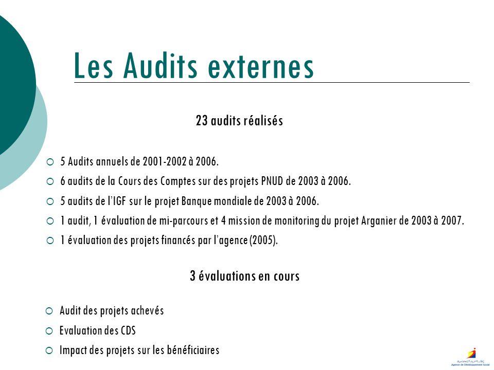 Les Audits externes 5 Audits annuels de 2001-2002 à 2006. 6 audits de la Cours des Comptes sur des projets PNUD de 2003 à 2006. 5 audits de lIGF sur l
