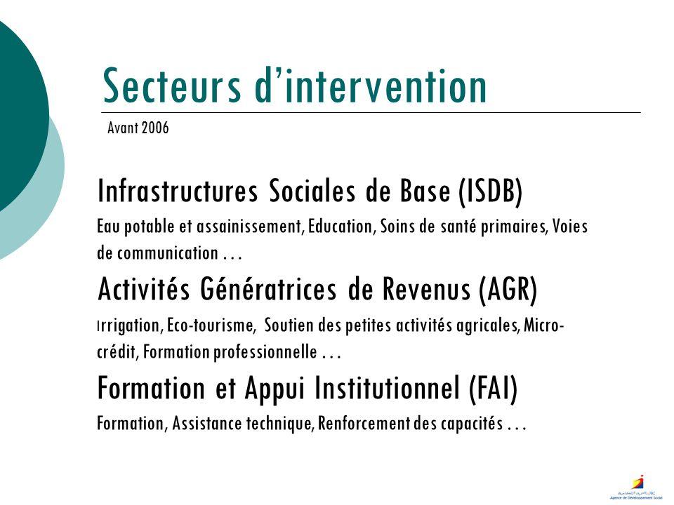 Secteurs dintervention Infrastructures Sociales de Base (ISDB) Eau potable et assainissement, Education, Soins de santé primaires, Voies de communicat