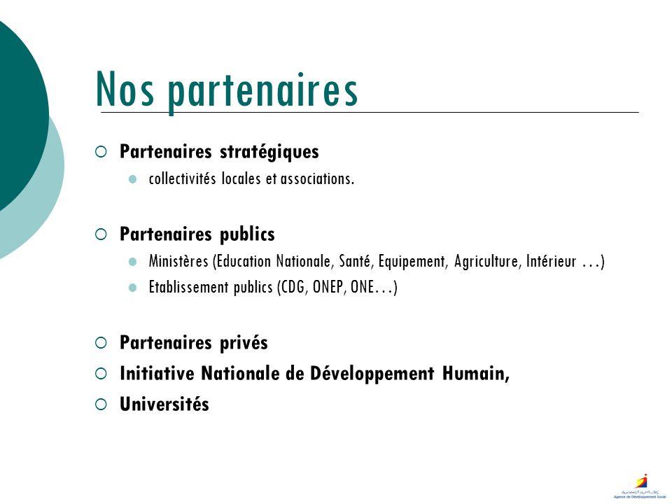 Nos partenaires Partenaires stratégiques collectivités locales et associations. Partenaires publics Ministères (Education Nationale, Santé, Equipement