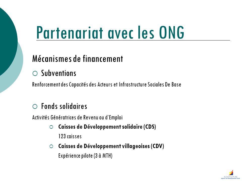 Mécanismes de financement Subventions Renforcement des Capacités des Acteurs et Infrastructure Sociales De Base Fonds solidaires Activités Génératrice