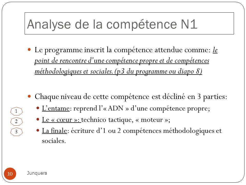 Analyse de la compétence N1 Le programme inscrit la compétence attendue comme: le point de rencontre dune compétence propre et de compétences méthodol