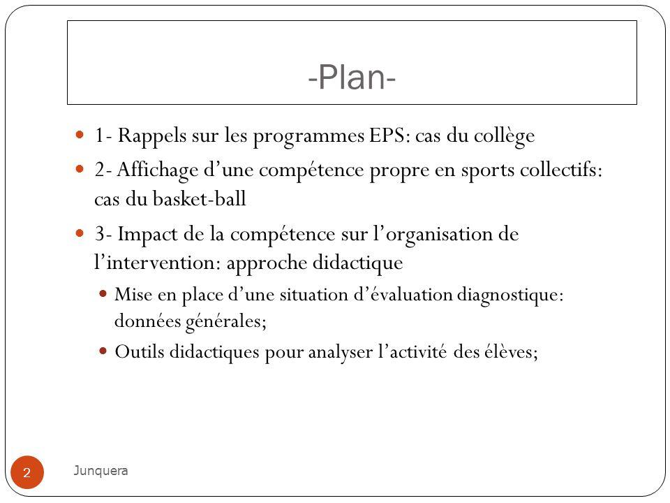 -Plan- 1- Rappels sur les programmes EPS: cas du collège 2- Affichage dune compétence propre en sports collectifs: cas du basket-ball 3- Impact de la