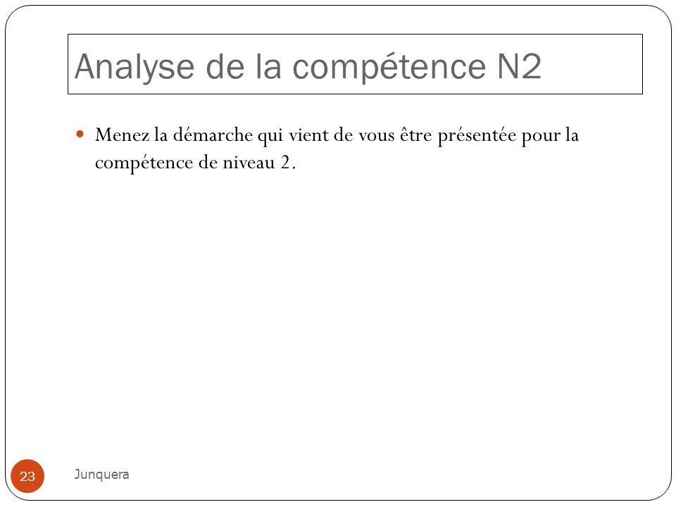 Analyse de la compétence N2 Menez la démarche qui vient de vous être présentée pour la compétence de niveau 2. 23 Junquera