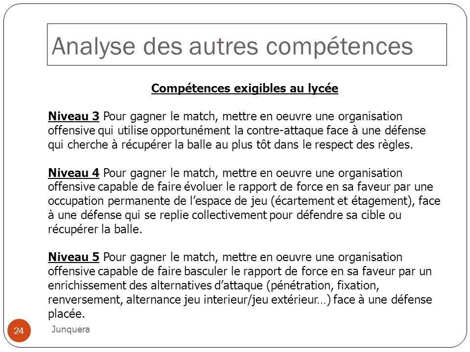 Analyse des autres compétences 24 Junquera Compétences exigibles au lycée Niveau 3 Pour gagner le match, mettre en oeuvre une organisation offensive q