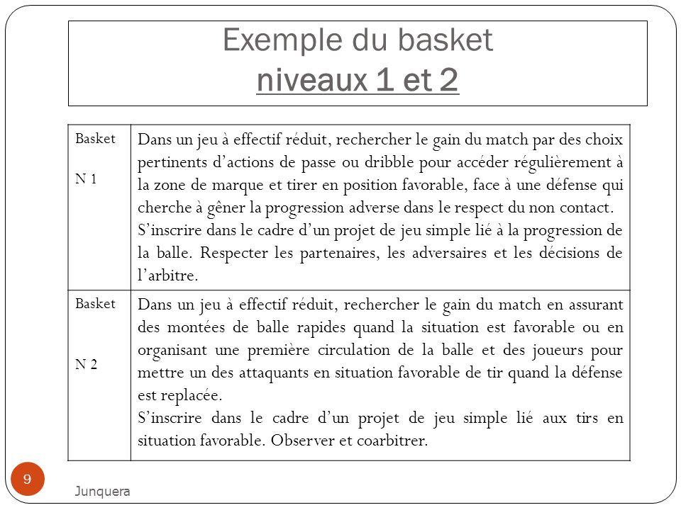 Exemple du basket niveaux 1 et 2 Basket N 1 Dans un jeu à effectif réduit, rechercher le gain du match par des choix pertinents dactions de passe ou d