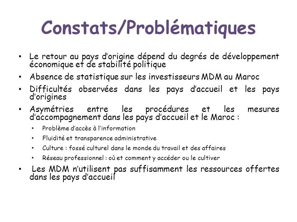 Constats/Problématiques Le retour au pays dorigine dépend du degrés de développement économique et de stabilité politique Absence de statistique sur l