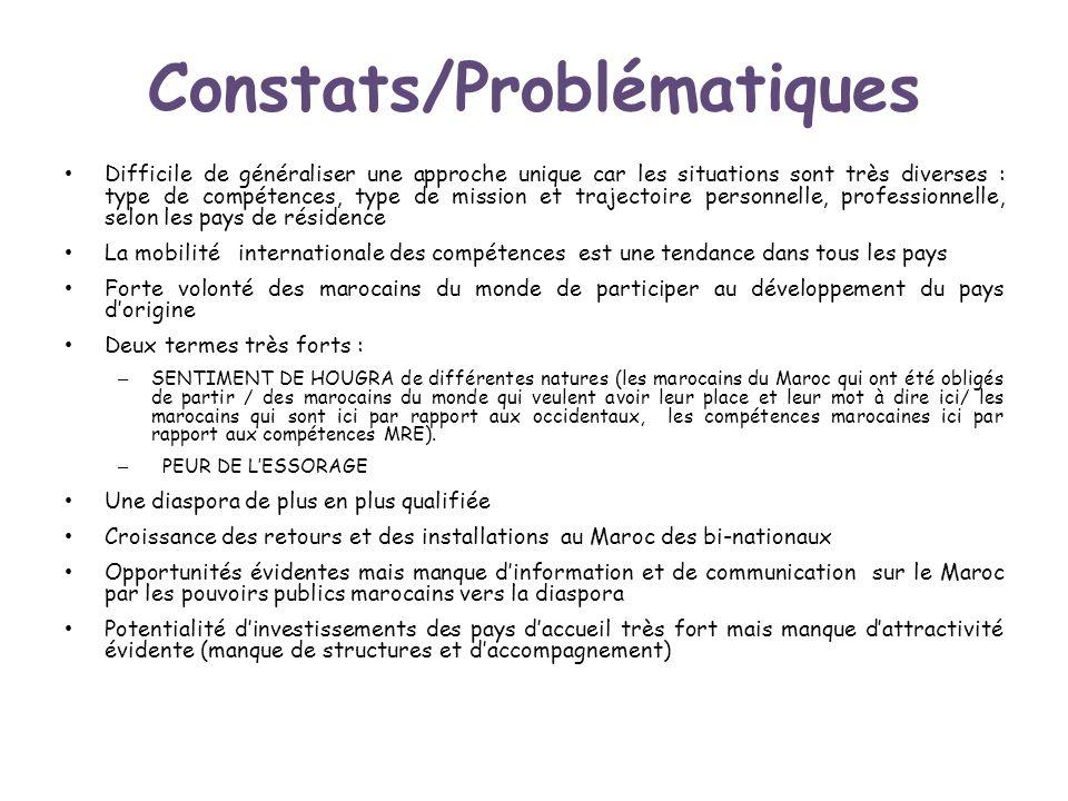 Constats/Problématiques Difficile de généraliser une approche unique car les situations sont très diverses : type de compétences, type de mission et t
