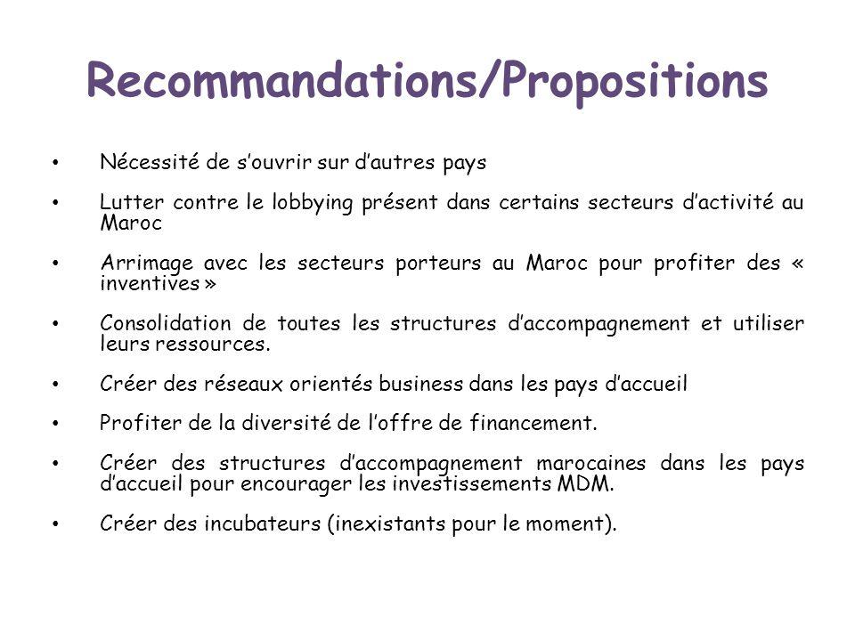 Recommandations/Propositions Nécessité de souvrir sur dautres pays Lutter contre le lobbying présent dans certains secteurs dactivité au Maroc Arrimag