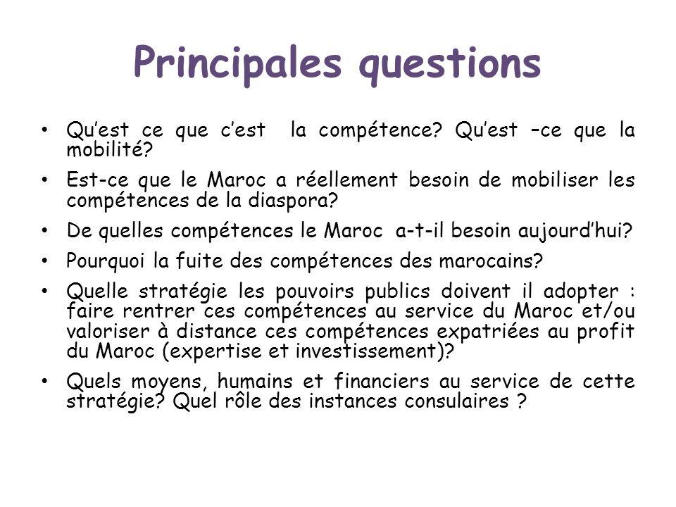 Principales questions Quest ce que cest la compétence? Quest –ce que la mobilité? Est-ce que le Maroc a réellement besoin de mobiliser les compétences