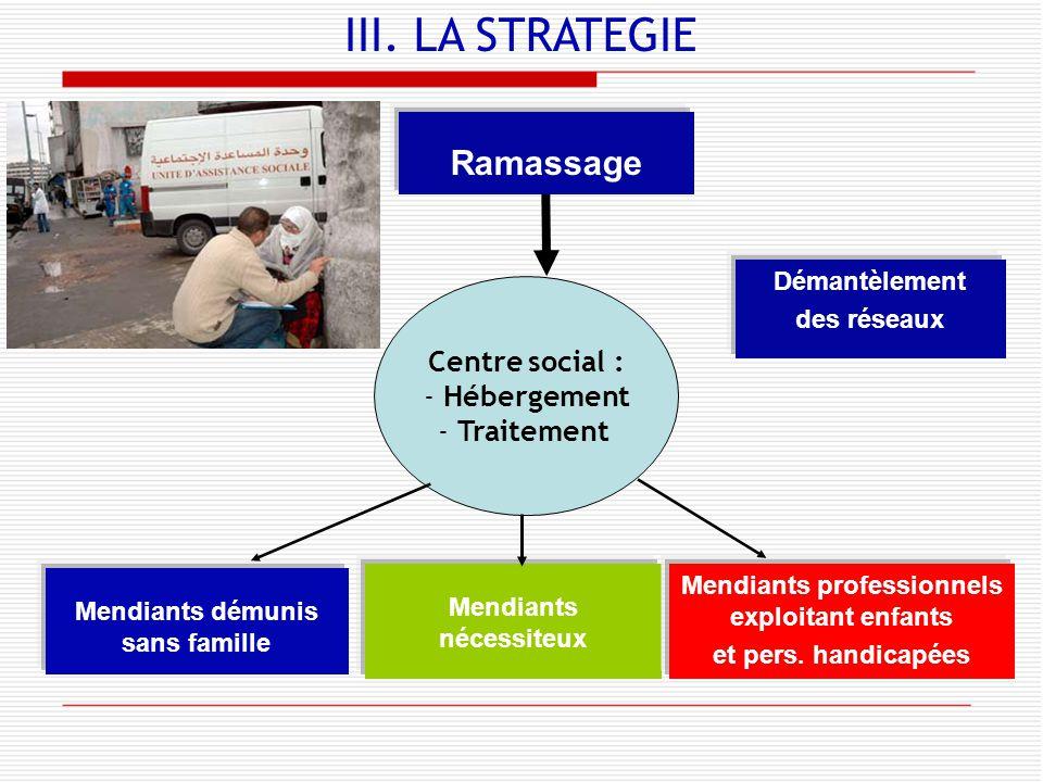 Centre social : - Hébergement - Traitement Ramassage Mendiants nécessiteux Mendiants professionnels exploitant enfants et pers.