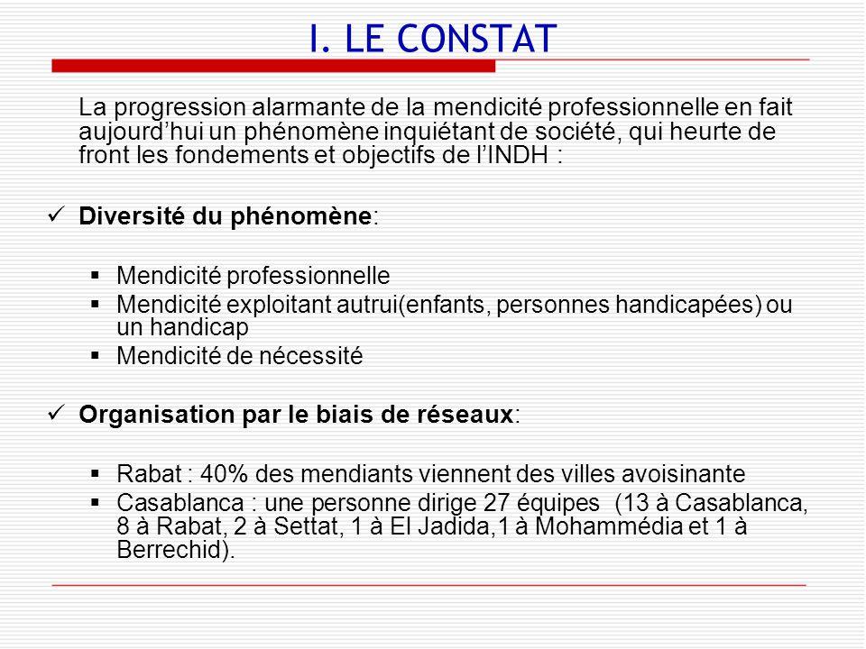 La progression alarmante de la mendicité professionnelle en fait aujourdhui un phénomène inquiétant de société, qui heurte de front les fondements et objectifs de lINDH : Diversité du phénomène: Mendicité professionnelle Mendicité exploitant autrui(enfants, personnes handicapées) ou un handicap Mendicité de nécessité Organisation par le biais de réseaux: Rabat : 40% des mendiants viennent des villes avoisinante Casablanca : une personne dirige 27 équipes (13 à Casablanca, 8 à Rabat, 2 à Settat, 1 à El Jadida,1 à Mohammédia et 1 à Berrechid).