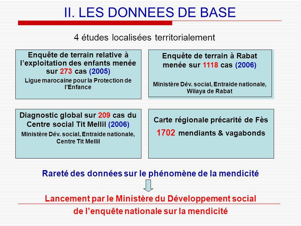 Diagnostic global sur 209 cas du Centre social Tit Mellil (2006) Ministère Dév.