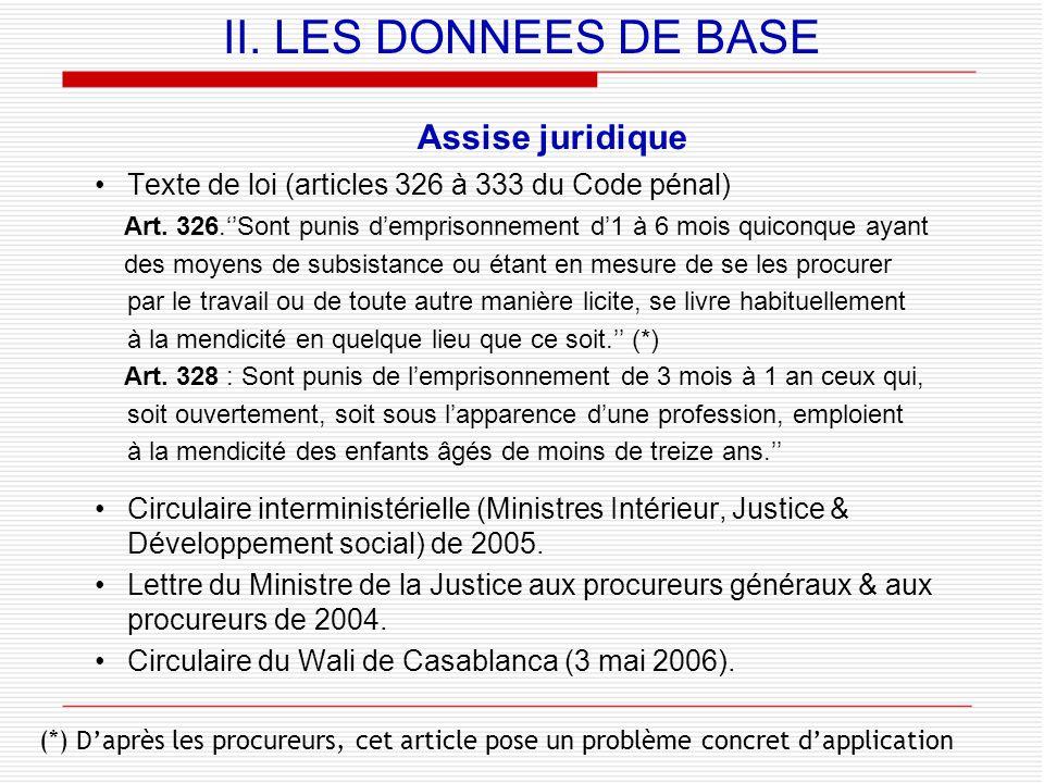 Assise juridique Texte de loi (articles 326 à 333 du Code pénal) Art.