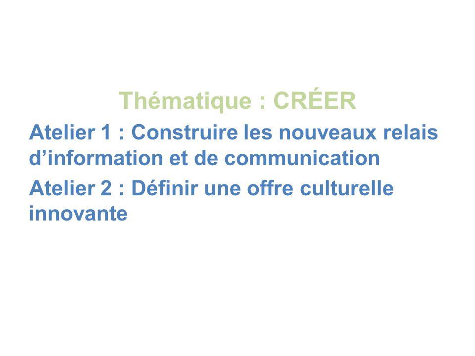 Thématique : CRÉER Atelier 1 : Construire les nouveaux relais dinformation et de communication Atelier 2 : Définir une offre culturelle innovante