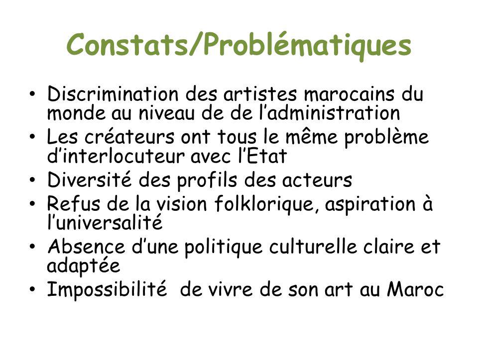 Constats/Problématiques Discrimination des artistes marocains du monde au niveau de de ladministration Les créateurs ont tous le même problème dinterlocuteur avec lEtat Diversité des profils des acteurs Refus de la vision folklorique, aspiration à luniversalité Absence dune politique culturelle claire et adaptée Impossibilité de vivre de son art au Maroc