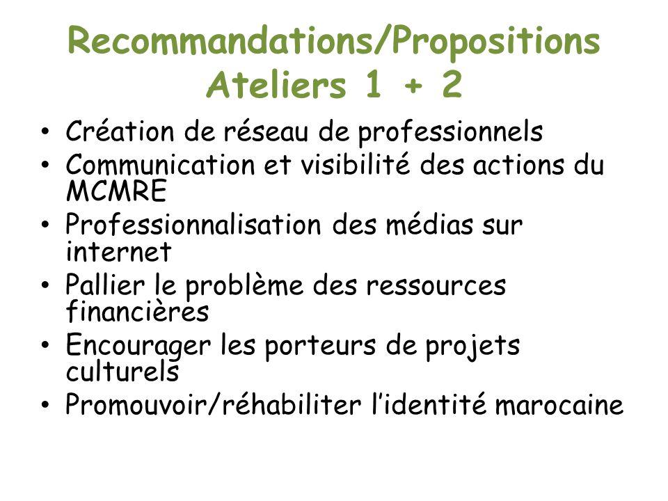Recommandations/Propositions Ateliers 1 + 2 Création de réseau de professionnels Communication et visibilité des actions du MCMRE Professionnalisation des médias sur internet Pallier le problème des ressources financières Encourager les porteurs de projets culturels Promouvoir/réhabiliter lidentité marocaine