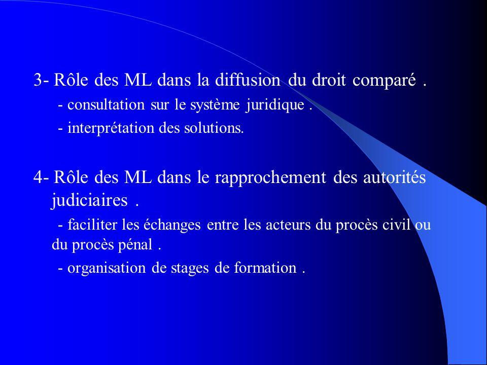 3- Rôle des ML dans la diffusion du droit comparé. - consultation sur le système juridique. - interprétation des solutions. 4- Rôle des ML dans le rap