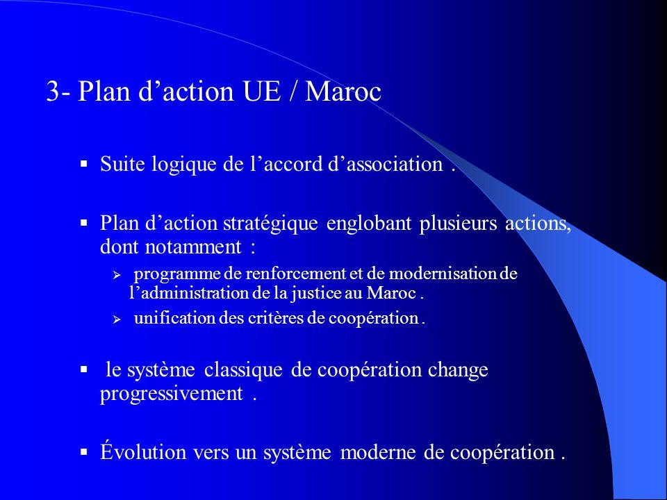 Un système de moderne de coopération qui repose entre autres : sur lunification des critères de coopération.