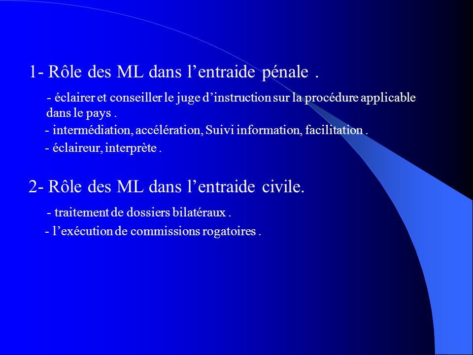 1- Rôle des ML dans lentraide pénale. - éclairer et conseiller le juge dinstruction sur la procédure applicable dans le pays. - intermédiation, accélé