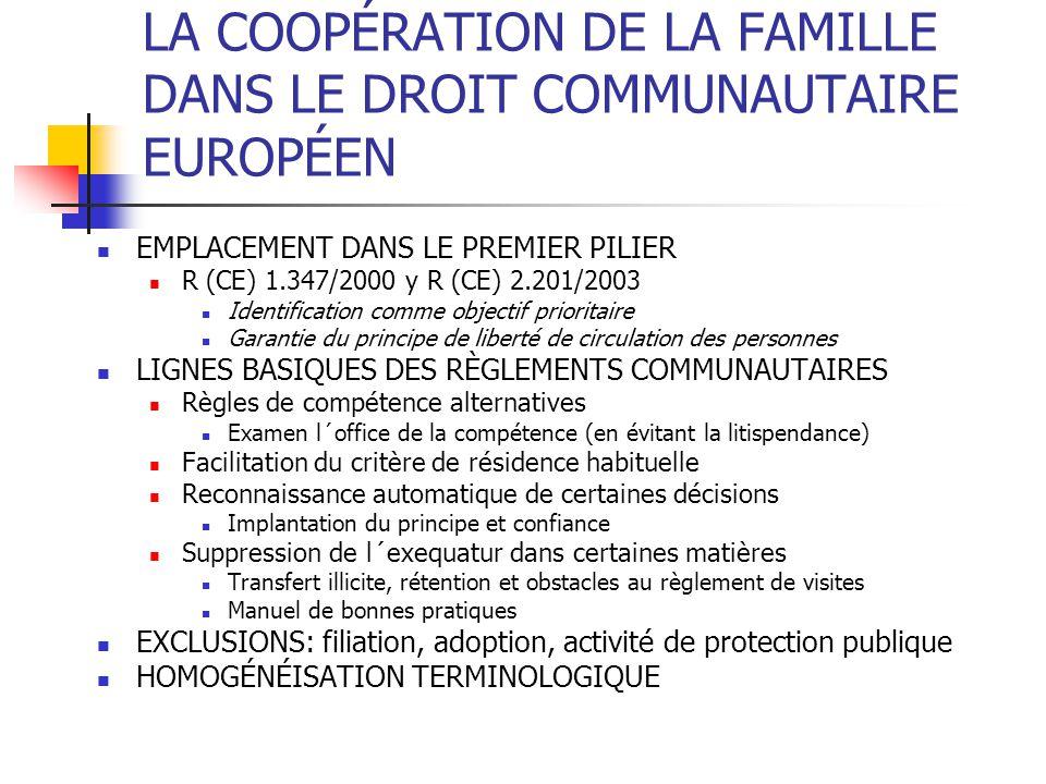 LA COOPÉRATION DE LA FAMILLE DANS LE DROIT COMMUNAUTAIRE EUROPÉEN EMPLACEMENT DANS LE PREMIER PILIER R (CE) 1.347/2000 y R (CE) 2.201/2003 Identification comme objectif prioritaire Garantie du principe de liberté de circulation des personnes LIGNES BASIQUES DES RÈGLEMENTS COMMUNAUTAIRES Règles de compétence alternatives Examen l´office de la compétence (en évitant la litispendance) Facilitation du critère de résidence habituelle Reconnaissance automatique de certaines décisions Implantation du principe et confiance Suppression de l´exequatur dans certaines matières Transfert illicite, rétention et obstacles au règlement de visites Manuel de bonnes pratiques EXCLUSIONS: filiation, adoption, activité de protection publique HOMOGÉNÉISATION TERMINOLOGIQUE