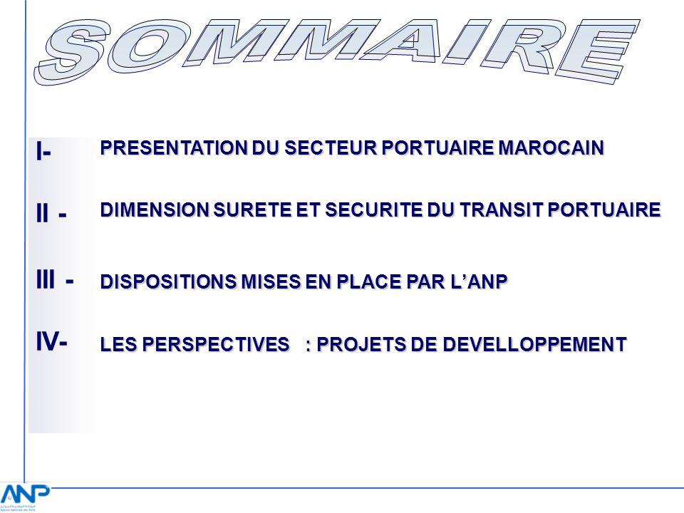 I- II - III - IV- PRESENTATION DU SECTEUR PORTUAIRE MAROCAIN DIMENSION SURETE ET SECURITE DU TRANSIT PORTUAIRE DISPOSITIONS MISES EN PLACE PAR LANP LE