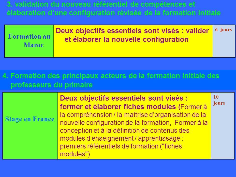 3. validation du nouveau référentiel de compétences et élaboration dune configuration révisée de la formation initiale Formation au Maroc Deux objecti