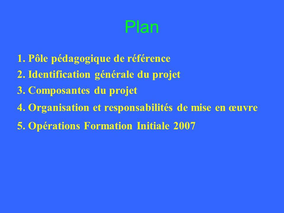 Plan 1. Pôle pédagogique de référence 2. Identification générale du projet 3.