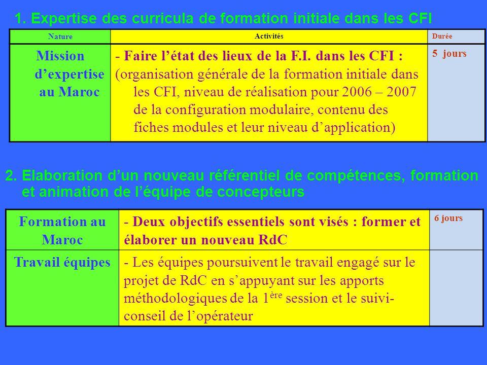 1. Expertise des curricula de formation initiale dans les CFI Nature ActivitésDurée Mission dexpertise au Maroc - Faire létat des lieux de la F.I. dan
