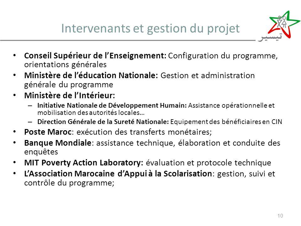 Intervenants et gestion du projet Conseil Supérieur de lEnseignement: Configuration du programme, orientations générales Ministère de léducation Natio