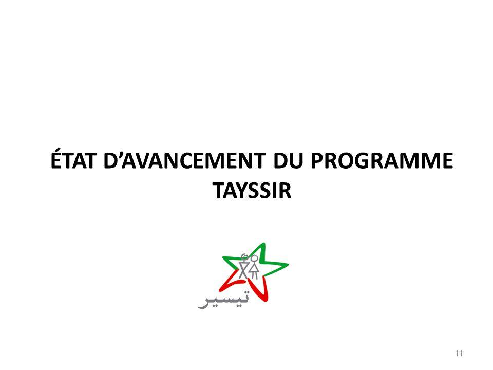 ÉTAT DAVANCEMENT DU PROGRAMME TAYSSIR 11