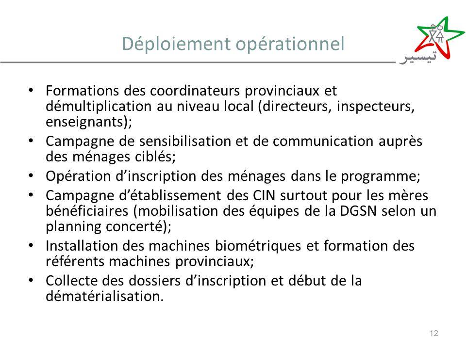 Déploiement opérationnel Formations des coordinateurs provinciaux et démultiplication au niveau local (directeurs, inspecteurs, enseignants); Campagne